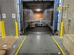The Value of a WMS From the Point of View of Its Warehouse